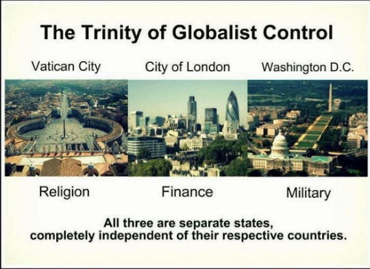 globalcontroltrinity